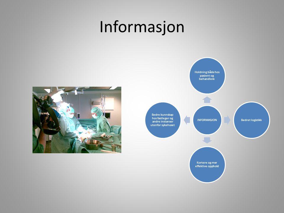 Informasjon INFORMASJON Holdning både hos pasient og behandlere