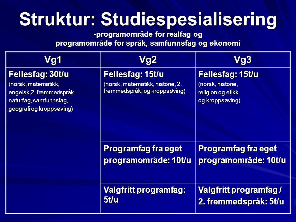 Struktur: Studiespesialisering -programområde for realfag og programområde for språk, samfunnsfag og økonomi