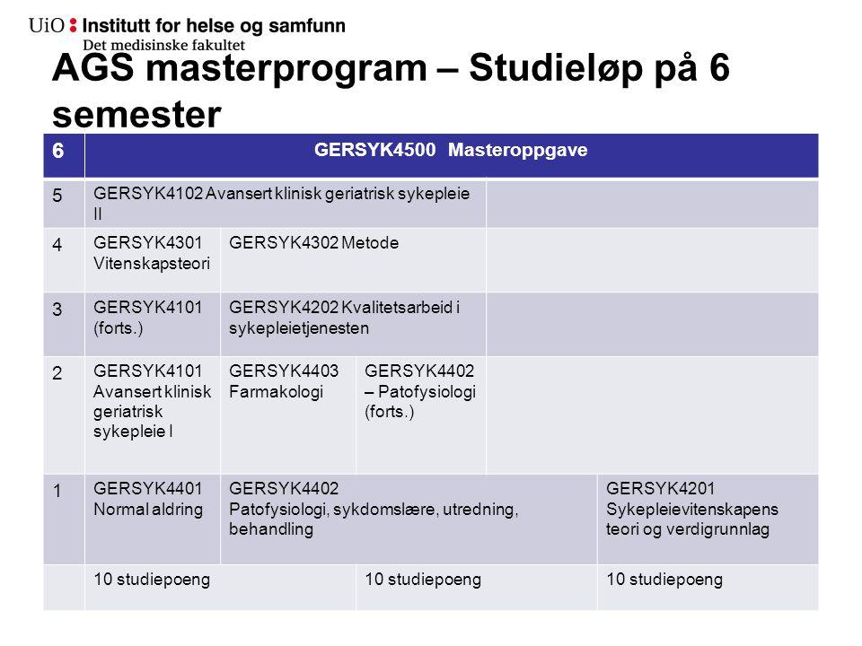 AGS Masterprogram – 4 Moduler