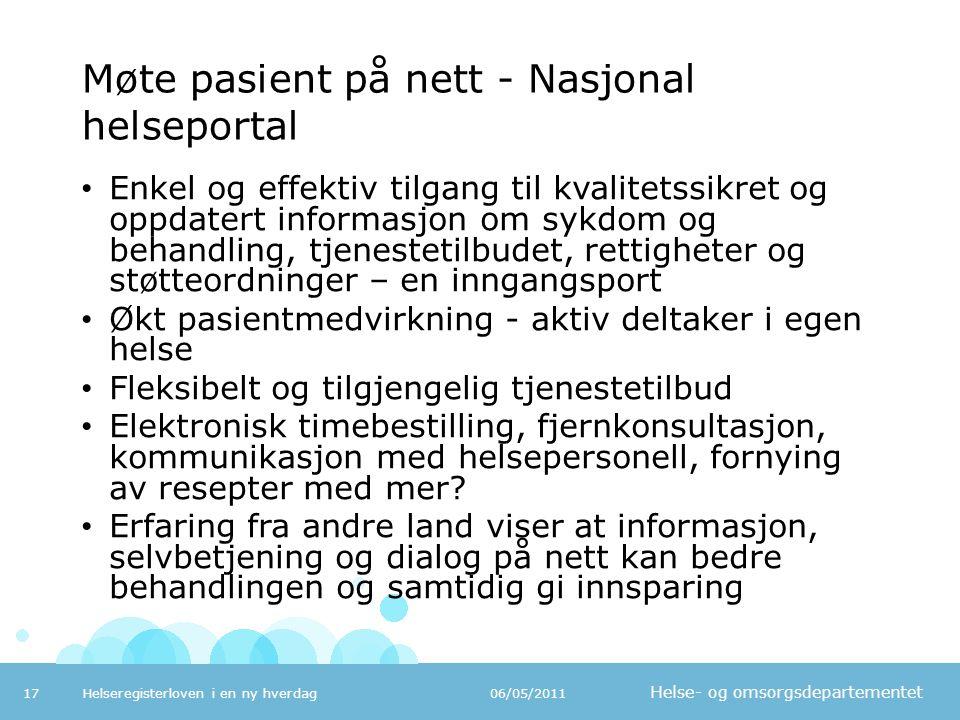 Møte pasient på nett - Nasjonal helseportal