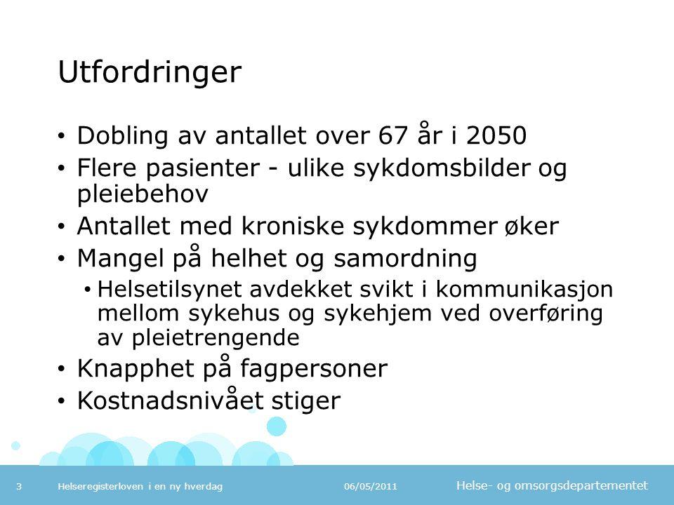 Utfordringer Dobling av antallet over 67 år i 2050