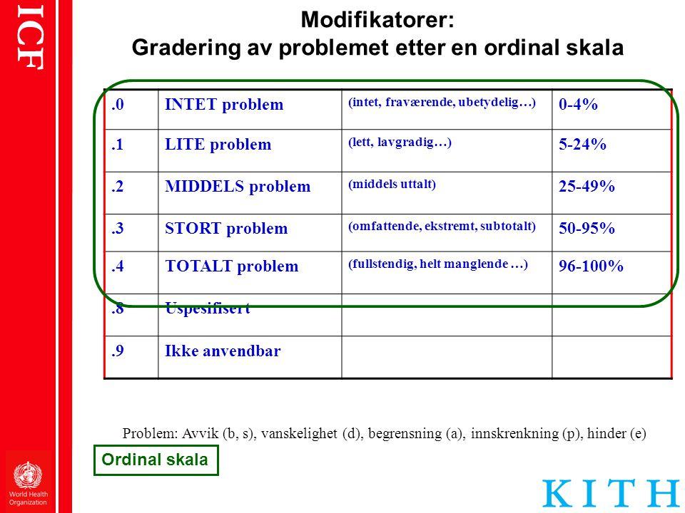 Modifikatorer: Gradering av problemet etter en ordinal skala