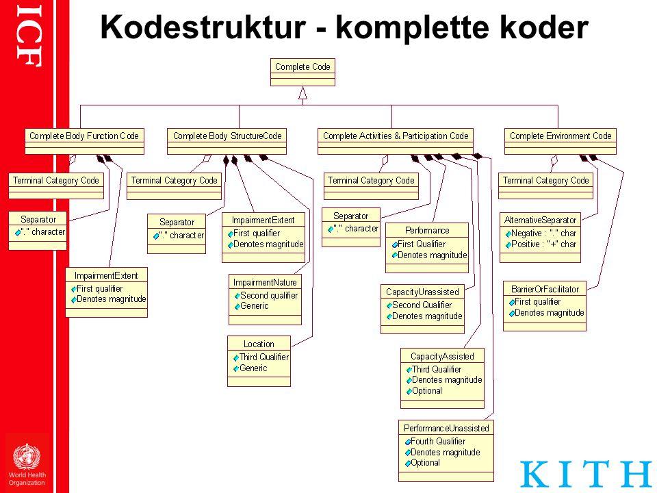 Kodestruktur - komplette koder