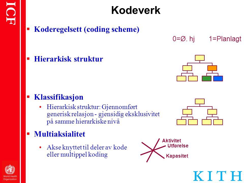 Kodeverk Koderegelsett (coding scheme) Hierarkisk struktur
