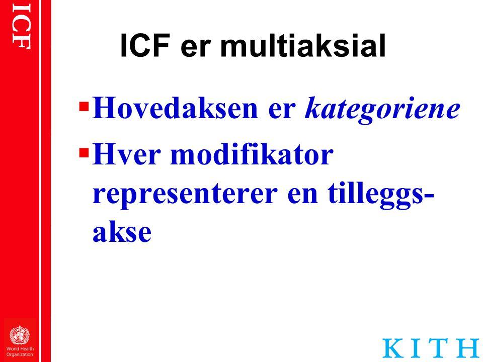 ICF er multiaksial Hovedaksen er kategoriene Hver modifikator representerer en tilleggs-akse
