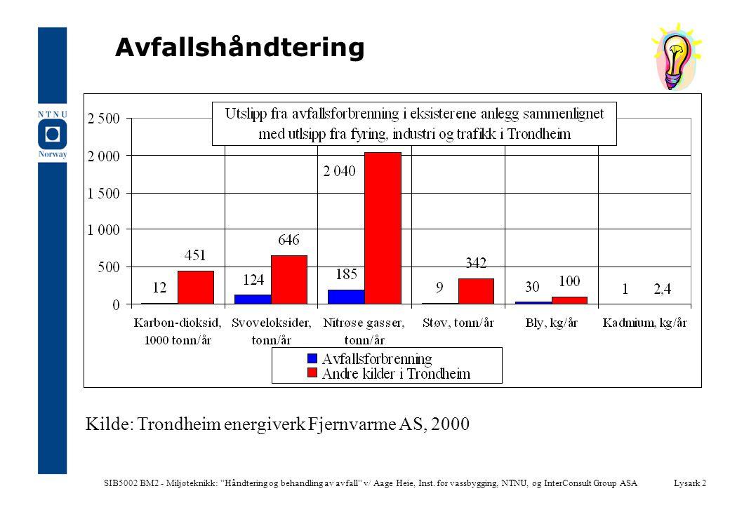 Avfallshåndtering Kilde: Trondheim energiverk Fjernvarme AS, 2000