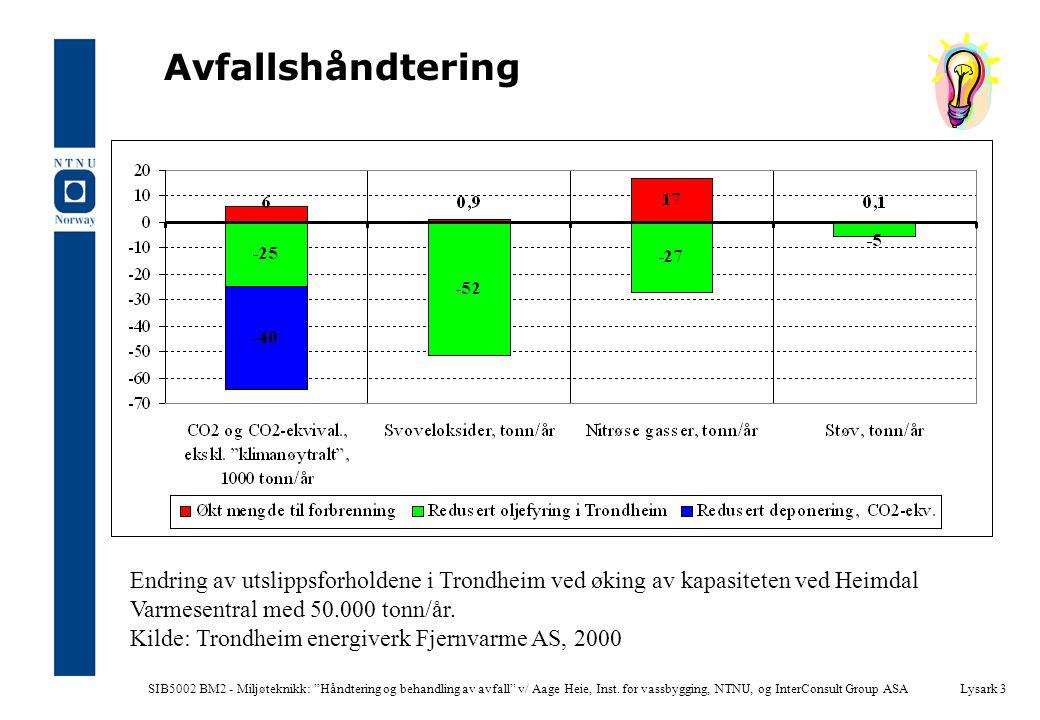 Avfallshåndtering Endring av utslippsforholdene i Trondheim ved øking av kapasiteten ved Heimdal Varmesentral med 50.000 tonn/år.
