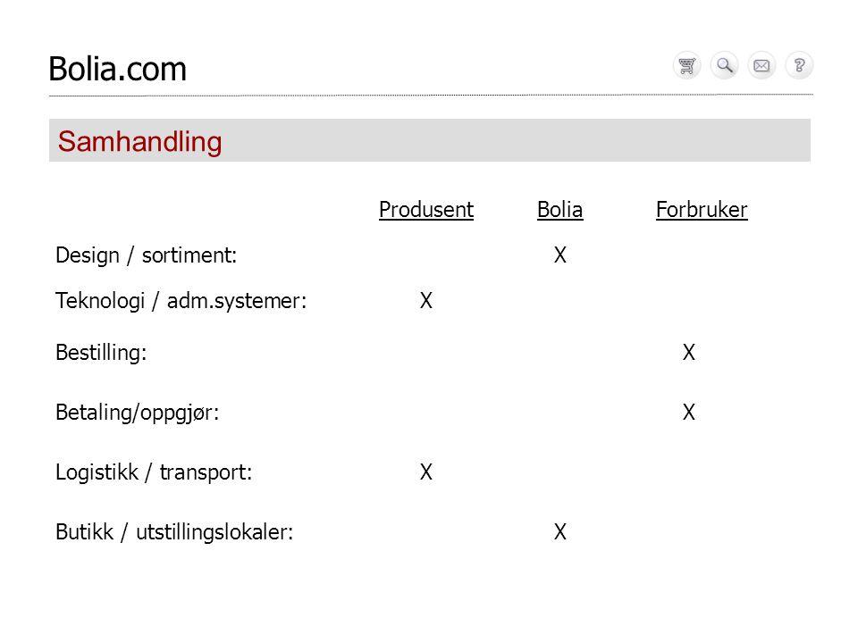 Samhandling Produsent Bolia Forbruker Design / sortiment: X