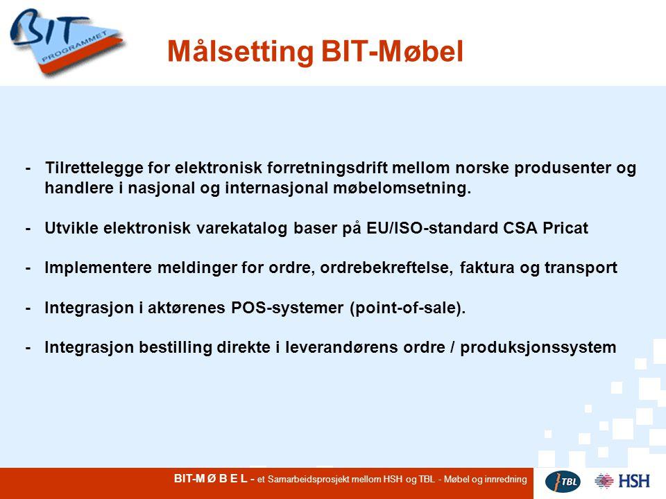 Målsetting BIT-Møbel