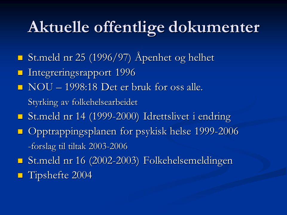 Aktuelle offentlige dokumenter