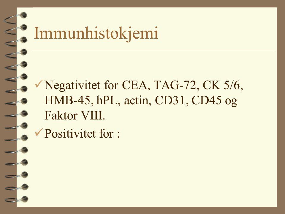 Immunhistokjemi Negativitet for CEA, TAG-72, CK 5/6, HMB-45, hPL, actin, CD31, CD45 og Faktor VIII.