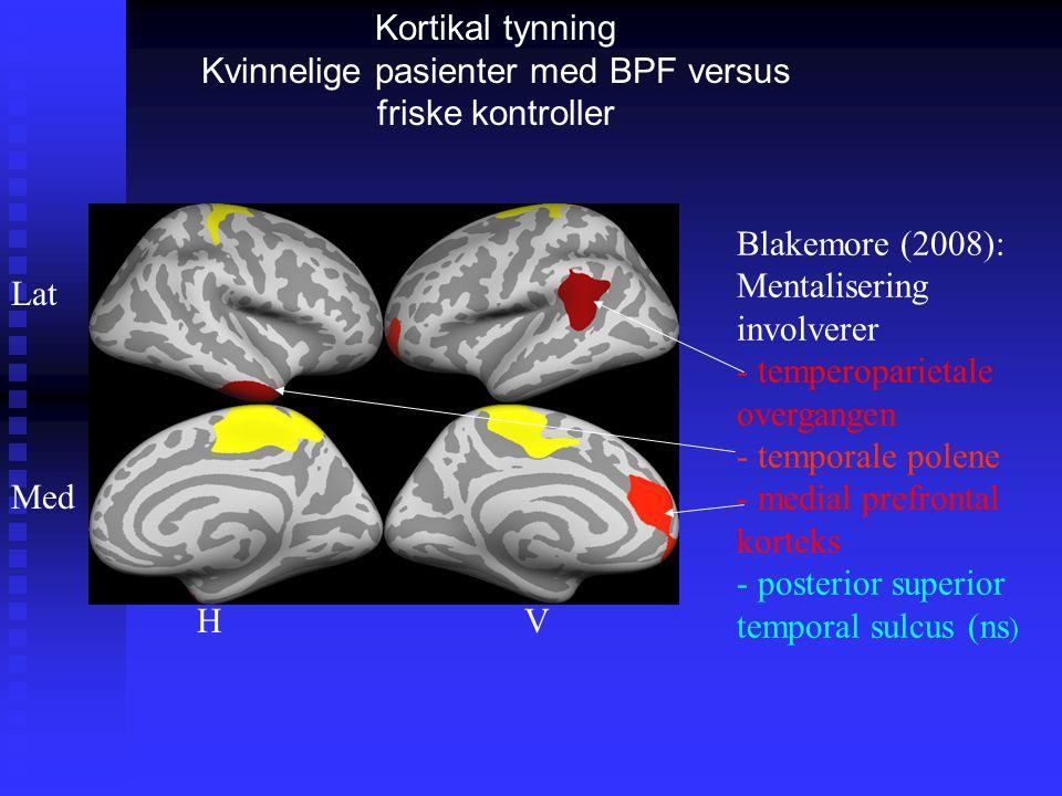 Kvinnelige pasienter med BPF versus friske kontroller