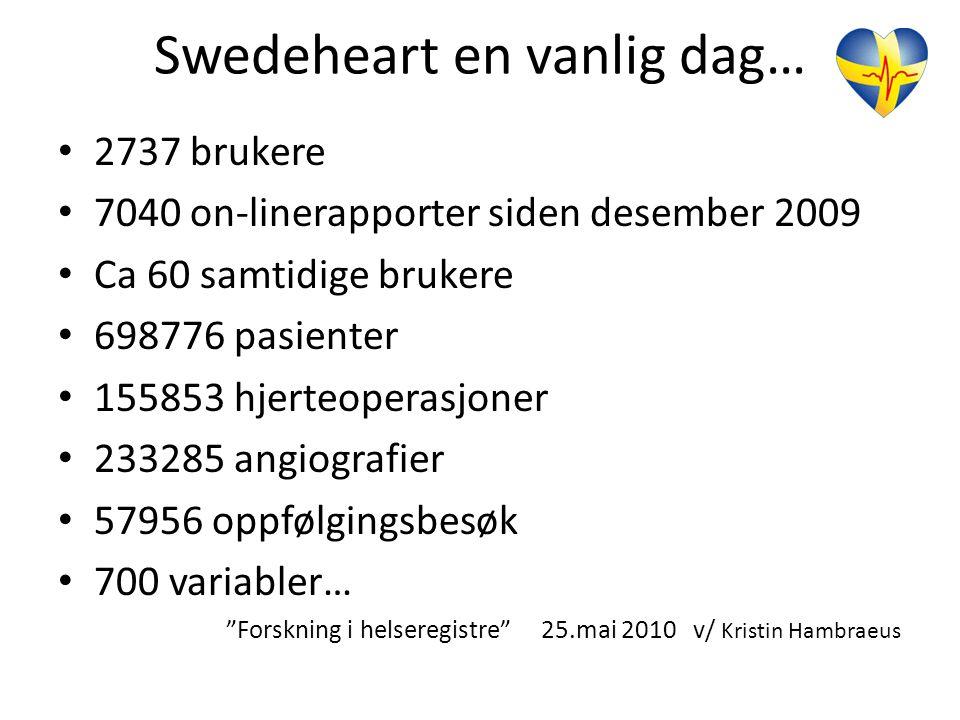 Swedeheart en vanlig dag…