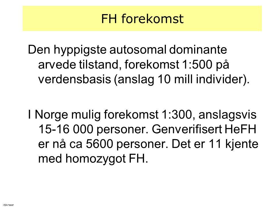 FH forekomst Den hyppigste autosomal dominante arvede tilstand, forekomst 1:500 på verdensbasis (anslag 10 mill individer).