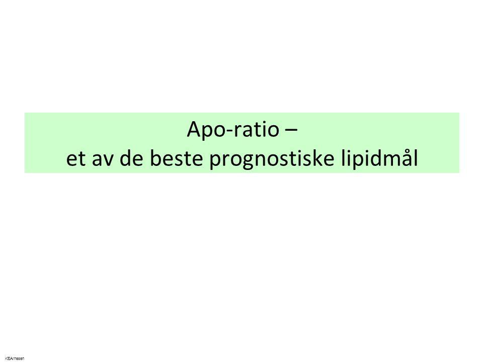 Apo-ratio – et av de beste prognostiske lipidmål