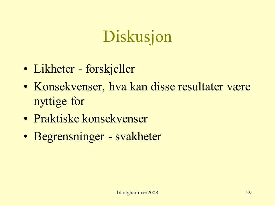 Diskusjon Likheter - forskjeller