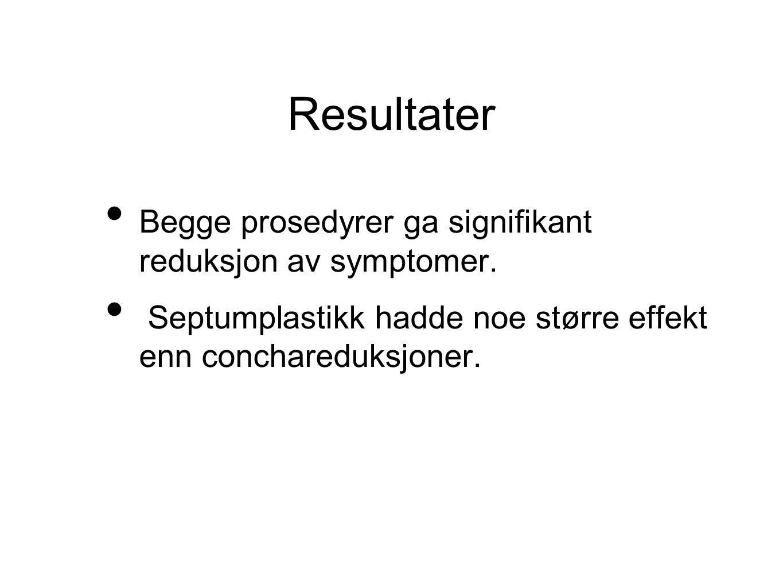Resultater Begge prosedyrer ga signifikant reduksjon av symptomer.