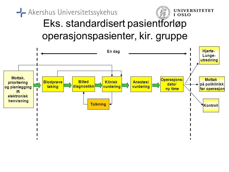 Eks. standardisert pasientforløp operasjonspasienter, kir. gruppe
