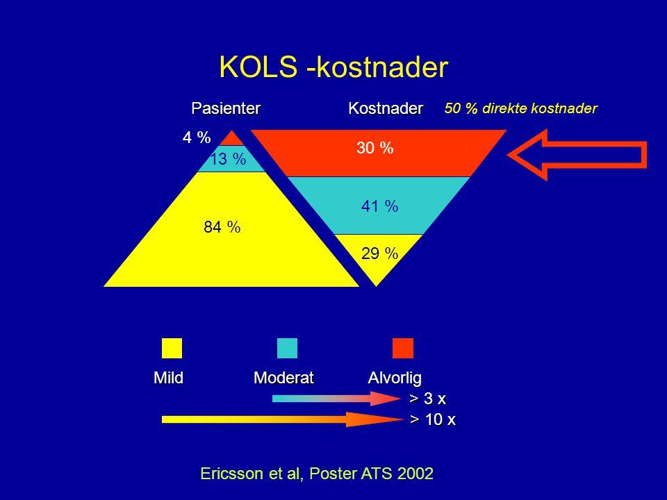 Ericsson et al, Poster ATS 2002