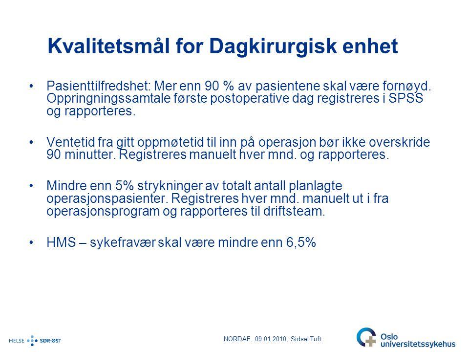 Kvalitetsmål for Dagkirurgisk enhet