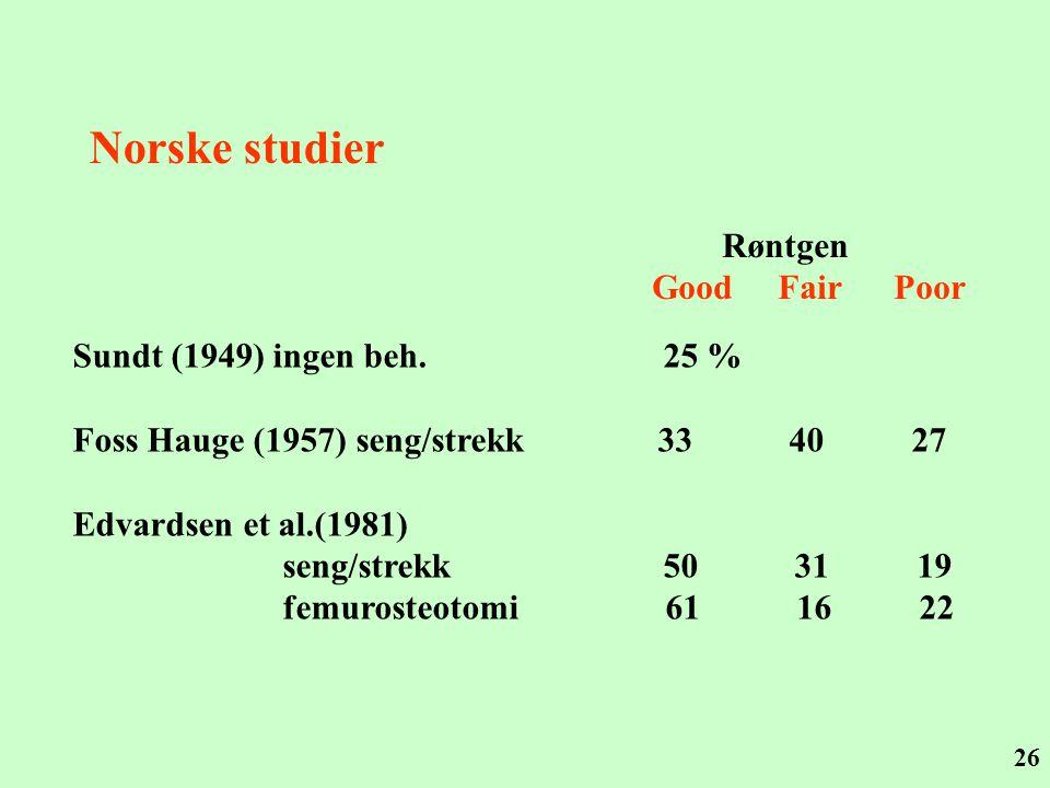 Norske studier Røntgen Good Fair Poor Sundt (1949) ingen beh. 25 %