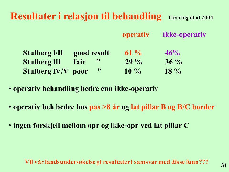 Resultater i relasjon til behandling Herring et al 2004