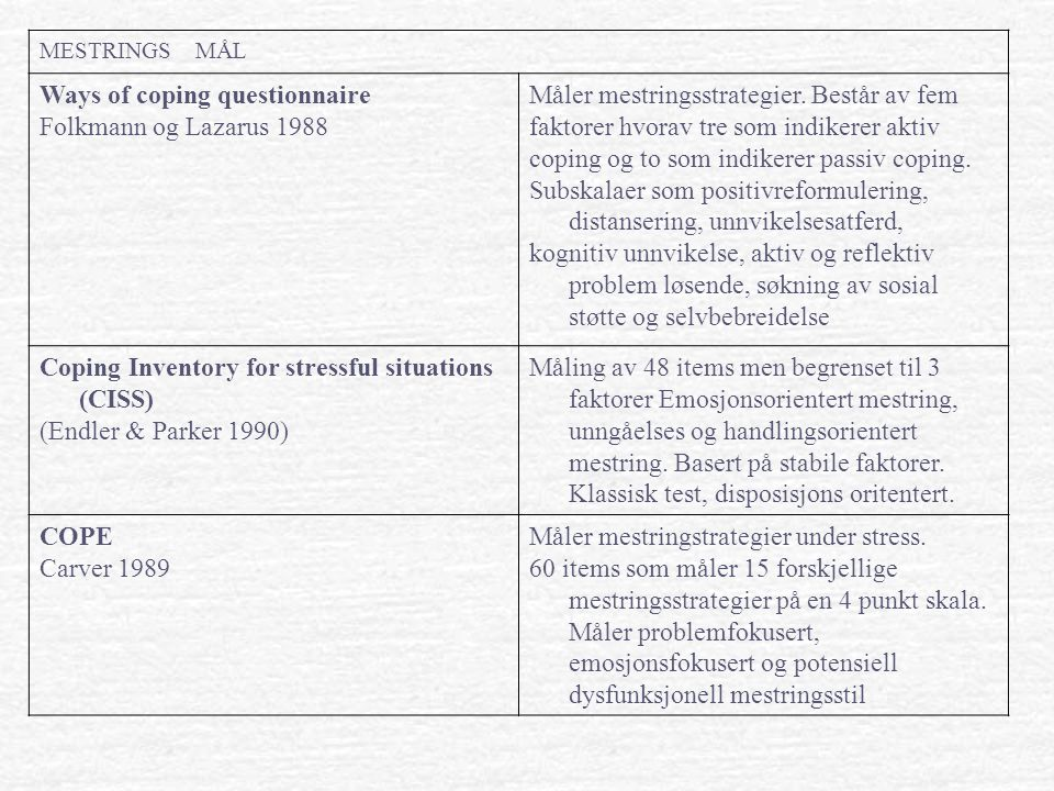 Ways of coping questionnaire Folkmann og Lazarus 1988