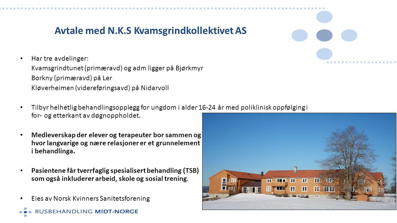 Avtale med N.K.S Kvamsgrindkollektivet AS