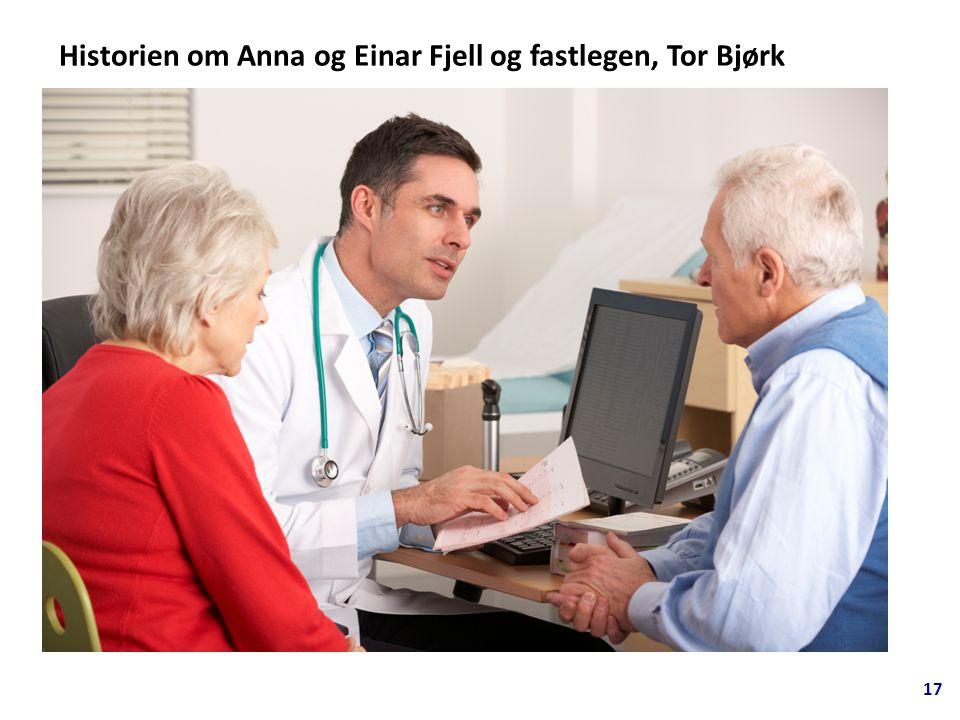 Historien om Anna og Einar Fjell og fastlegen, Tor Bjørk