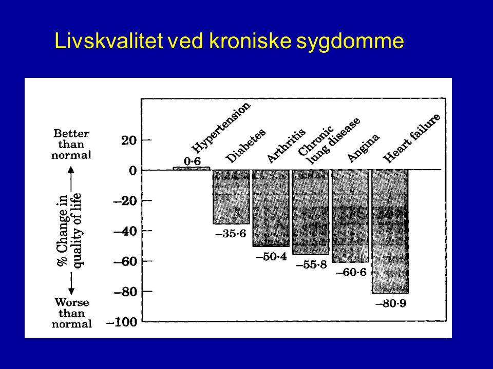 Livskvalitet ved kroniske sygdomme