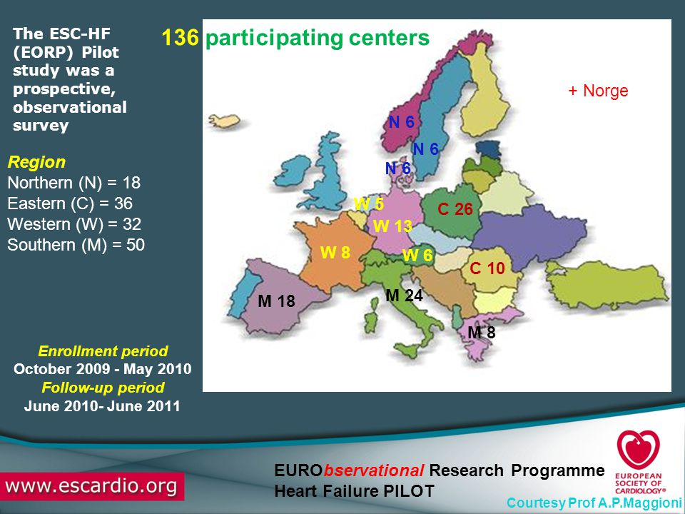 136 participating centers