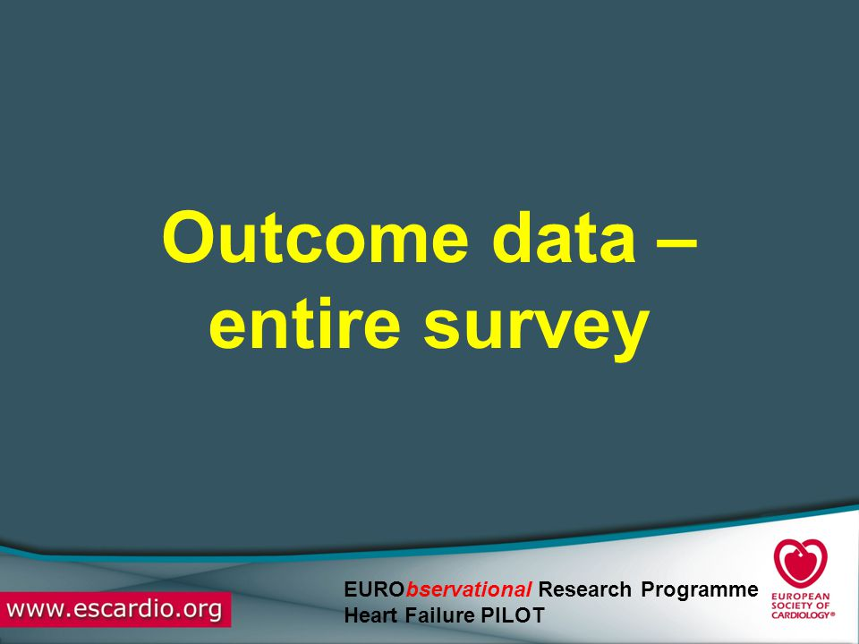 Outcome data – entire survey