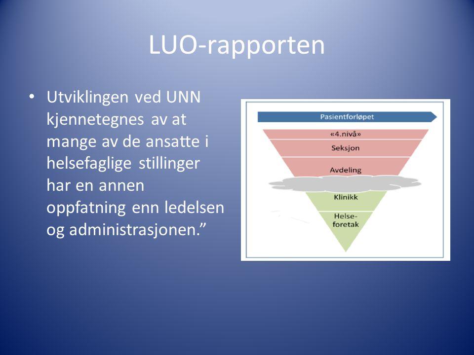 LUO-rapporten