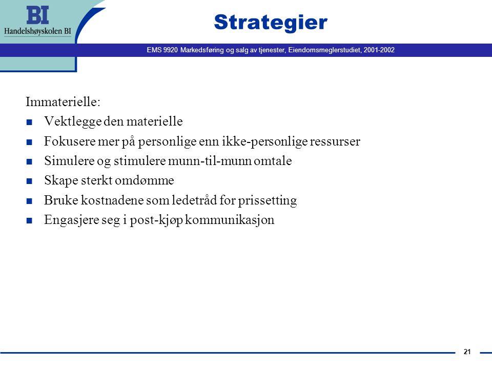 Strategier Immaterielle: Vektlegge den materielle