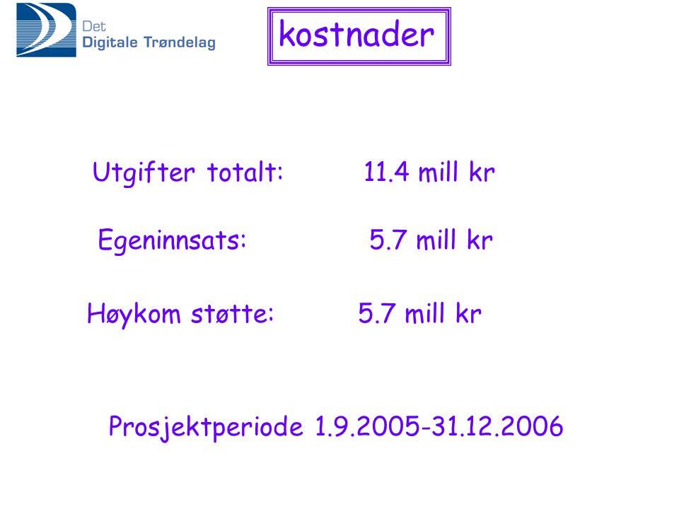 kostnader Utgifter totalt: 11.4 mill kr Egeninnsats: 5.7 mill kr