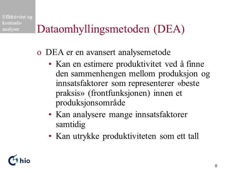 Dataomhyllingsmetoden (DEA)