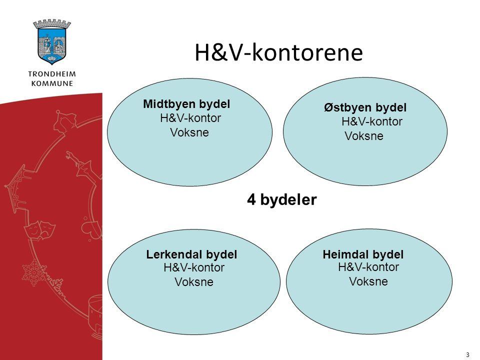 H&V-kontorene 4 bydeler H&V-kontor Voksne Midtbyen bydel Østbyen bydel