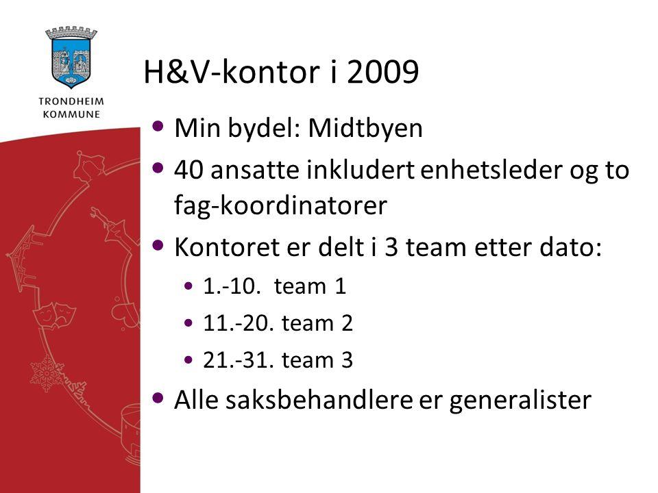 H&V-kontor i 2009 Min bydel: Midtbyen