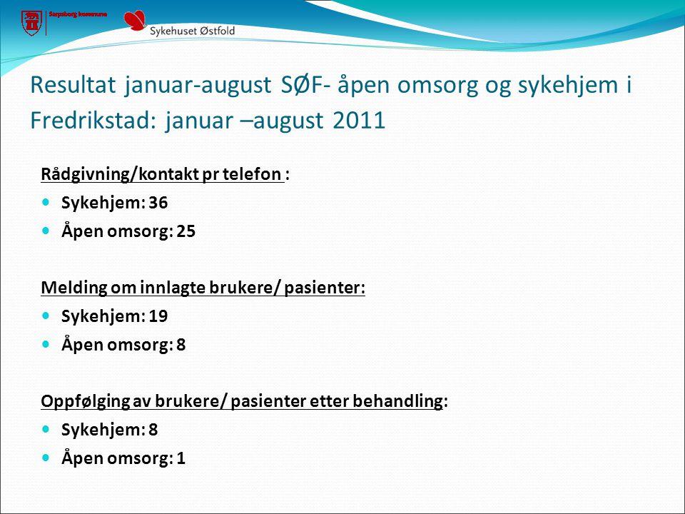 Resultat januar-august SØF- åpen omsorg og sykehjem i Fredrikstad: januar –august 2011