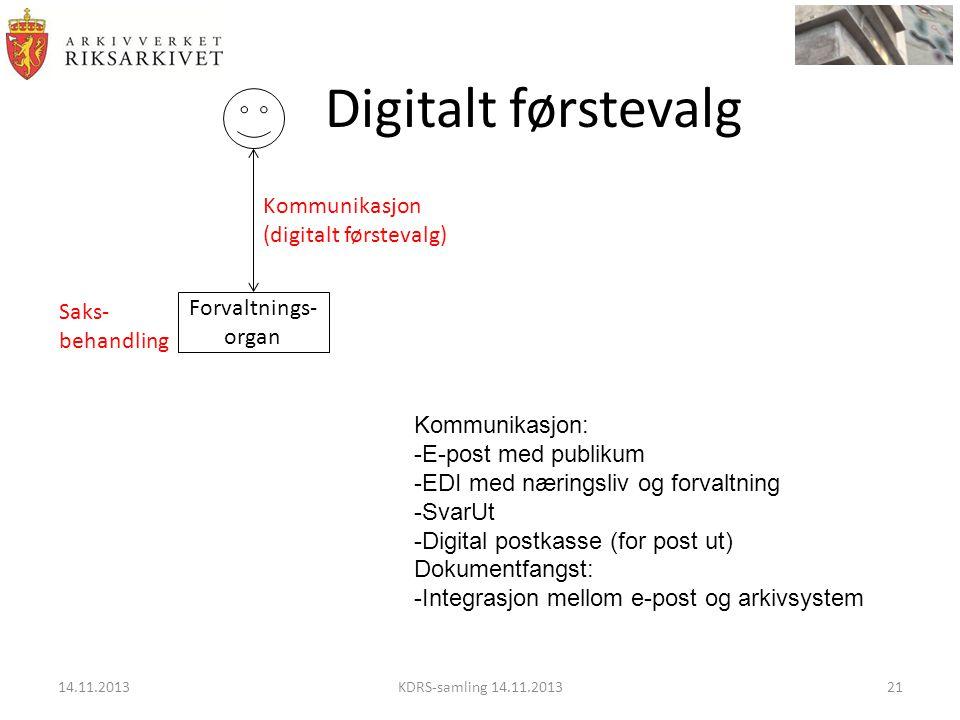 Digitalt førstevalg Kommunikasjon (digitalt førstevalg) Saks-