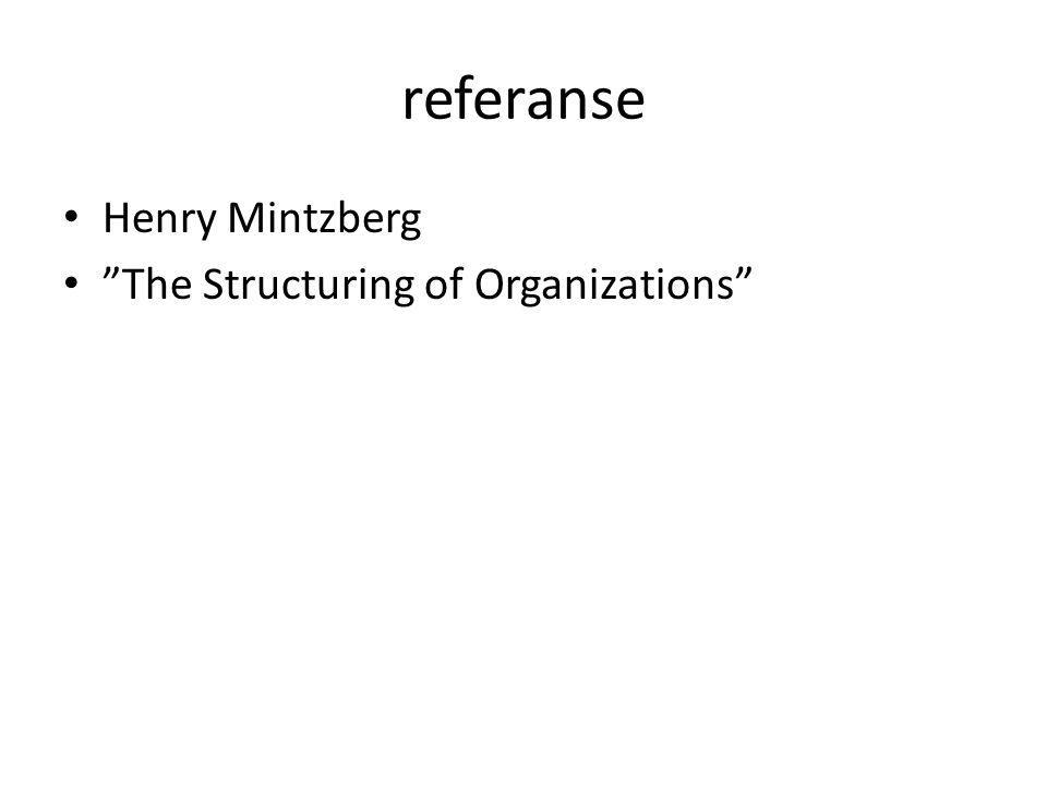 referanse Henry Mintzberg The Structuring of Organizations