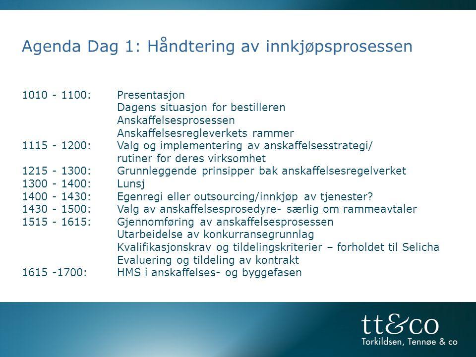 Agenda Dag 1: Håndtering av innkjøpsprosessen