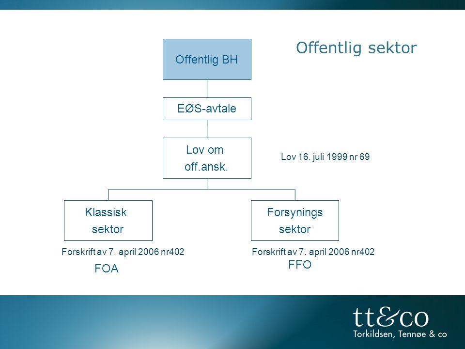 Offentlig sektor Offentlig BH EØS-avtale Lov om off.ansk. Klassisk
