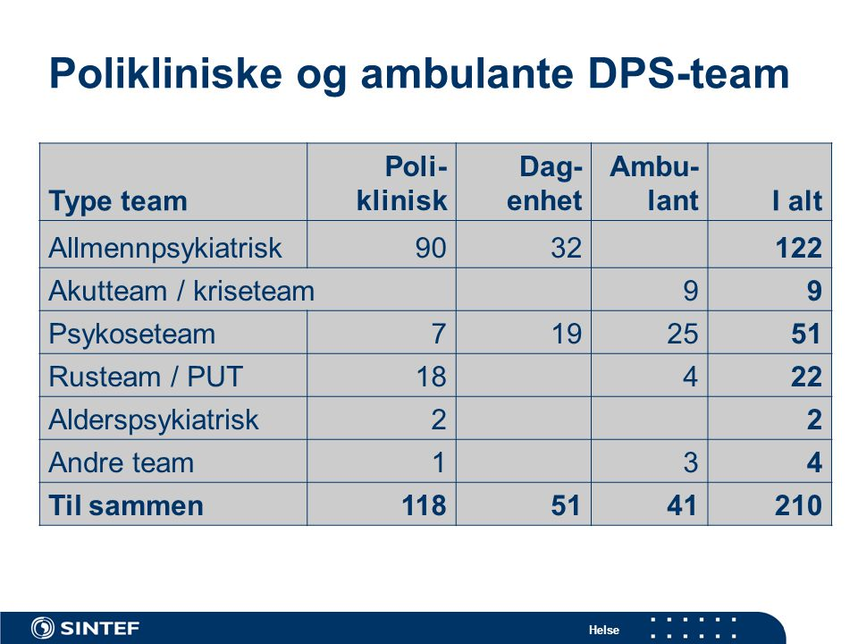 Polikliniske og ambulante DPS-team