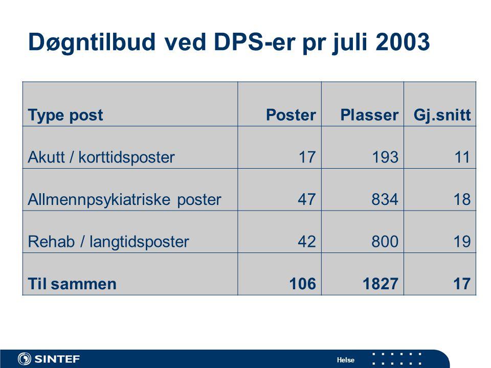 Døgntilbud ved DPS-er pr juli 2003
