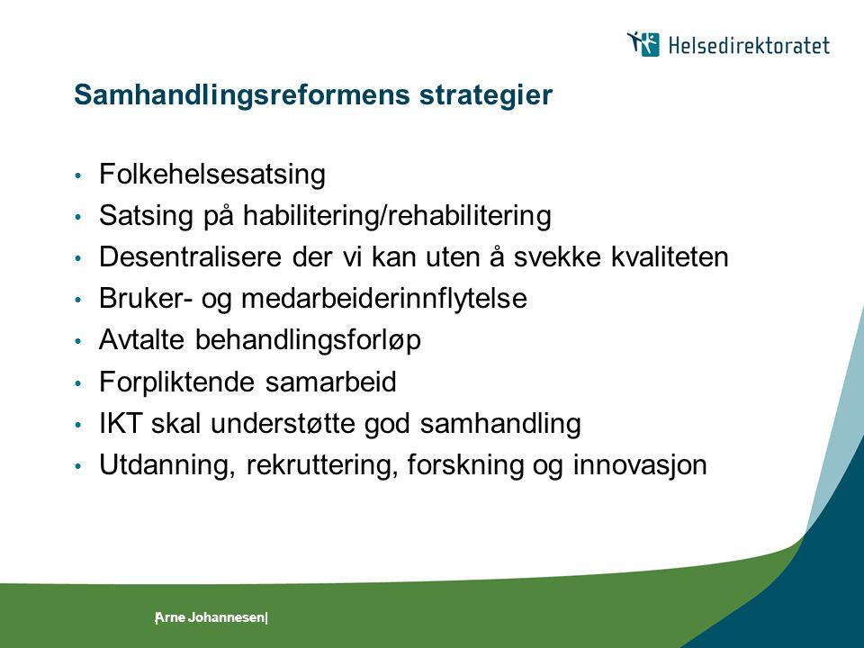 Samhandlingsreformens strategier