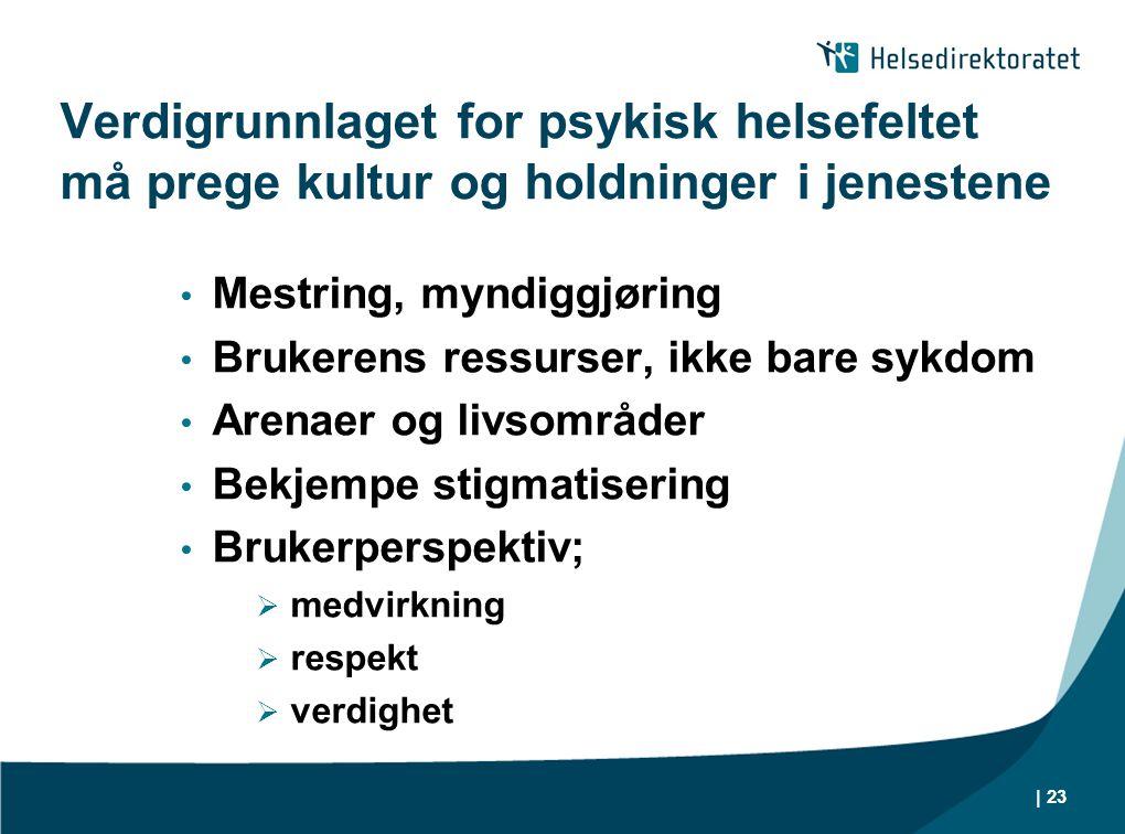 04.04.2017 Verdigrunnlaget for psykisk helsefeltet må prege kultur og holdninger i jenestene. Mestring, myndiggjøring.
