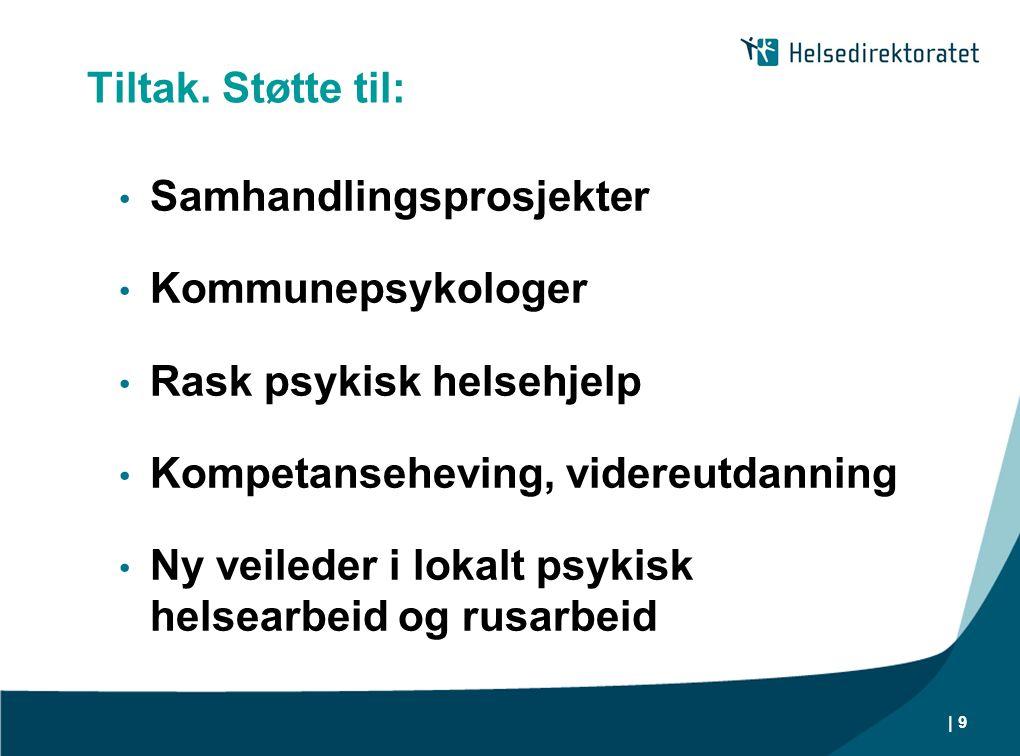 Tiltak. Støtte til: Samhandlingsprosjekter. Kommunepsykologer. Rask psykisk helsehjelp. Kompetanseheving, videreutdanning.