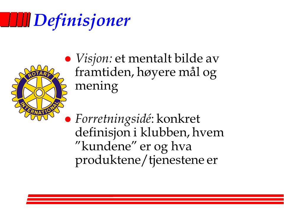 Definisjoner Visjon: et mentalt bilde av framtiden, høyere mål og mening.