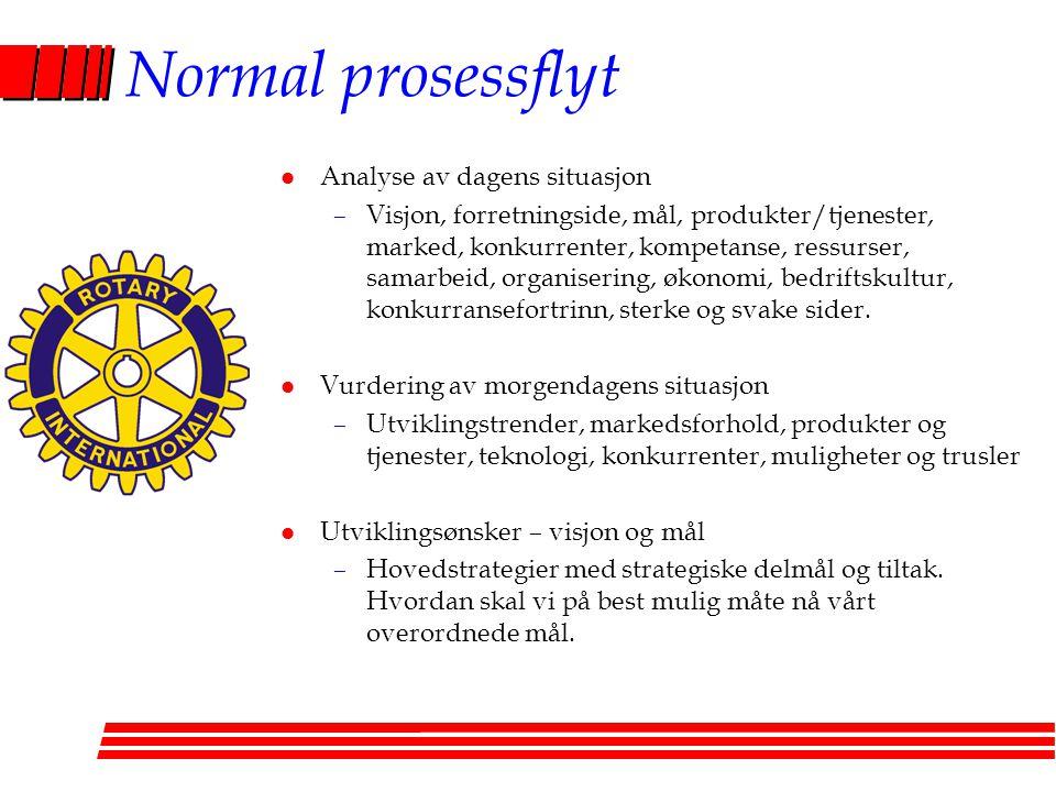 Normal prosessflyt Analyse av dagens situasjon
